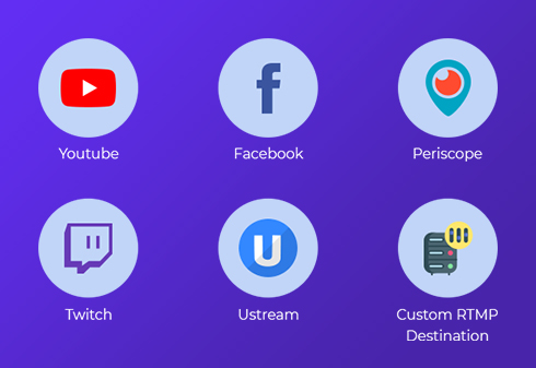 Restream To Live Streaming Sites like YouTube Live, Facebook Live, Periscope, Twitch.tv